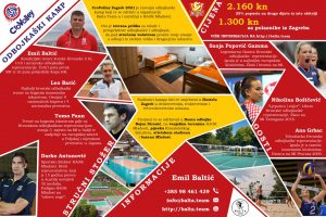 CroVolley kamp Balta team 2021 Zagreb