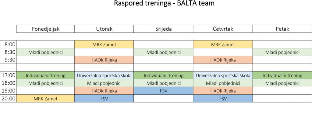 Raspored treninga Balta team